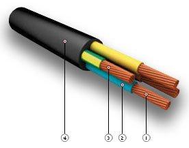 кабель utp 4pr 24awg cat5e 305м outdoor rexant 01-0045