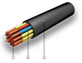 кабель кппгнг а ра 4x1