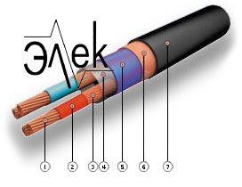 кабель КМПЭВЭВнг-LS 37х2эх0,75