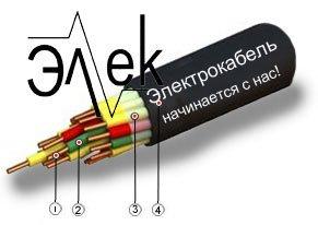 кабель КУПВнг 4х1,5
