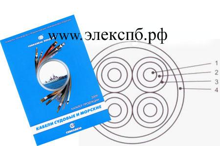 кабель КГЭНс, судовой справочник - вес кабеля,внешний диаметр, допустимая токовая нагрузка