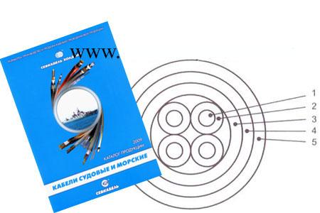 кабель КМПВЭВ, судовой справочник - вес кабеля,внешний диаметр, допустимая токовая нагрузка