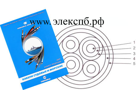 кабель связи КНРЭТП, судовой справочник - вес кабеля,внешний диаметр, допустимая токовая нагрузка