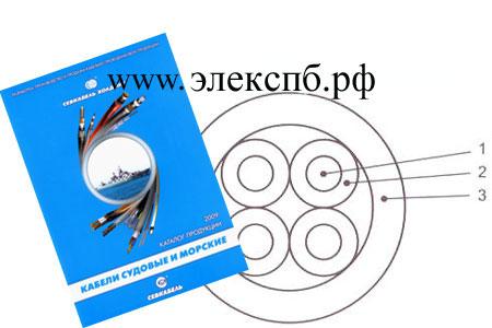 кабель КНРк, судовой справочник - вес кабеля,внешний диаметр, допустимая токовая нагрузка