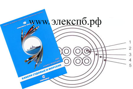 кабель связи КНРпТПк, судовой справочник - вес кабеля,внешний диаметр, допустимая токовая нагрузка