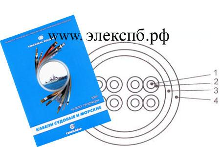 кабель связи КНРпТЭ, судовой справочник - вес кабеля,внешний диаметр, допустимая токовая нагрузка