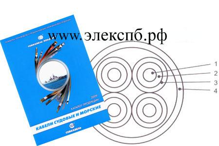 кабель судовой гибкий МЭРШН, судовой справочник - вес кабеля,внешний диаметр, допустимая токовая нагрузка