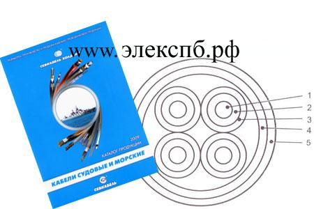 кабель судовой гибкий МЭРШНЭ, судовой справочник - вес кабеля,внешний диаметр, допустимая токовая нагрузка