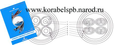 кабель ССПСЭВЭВ-HF, судовой справочник - вес кабеля,внешний диаметр, допустимая токовая нагрузка